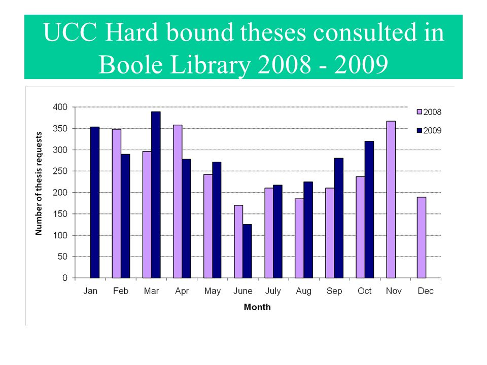 Top 10 downloaded items from CORA since 1 June 2010 4 PhD Theses