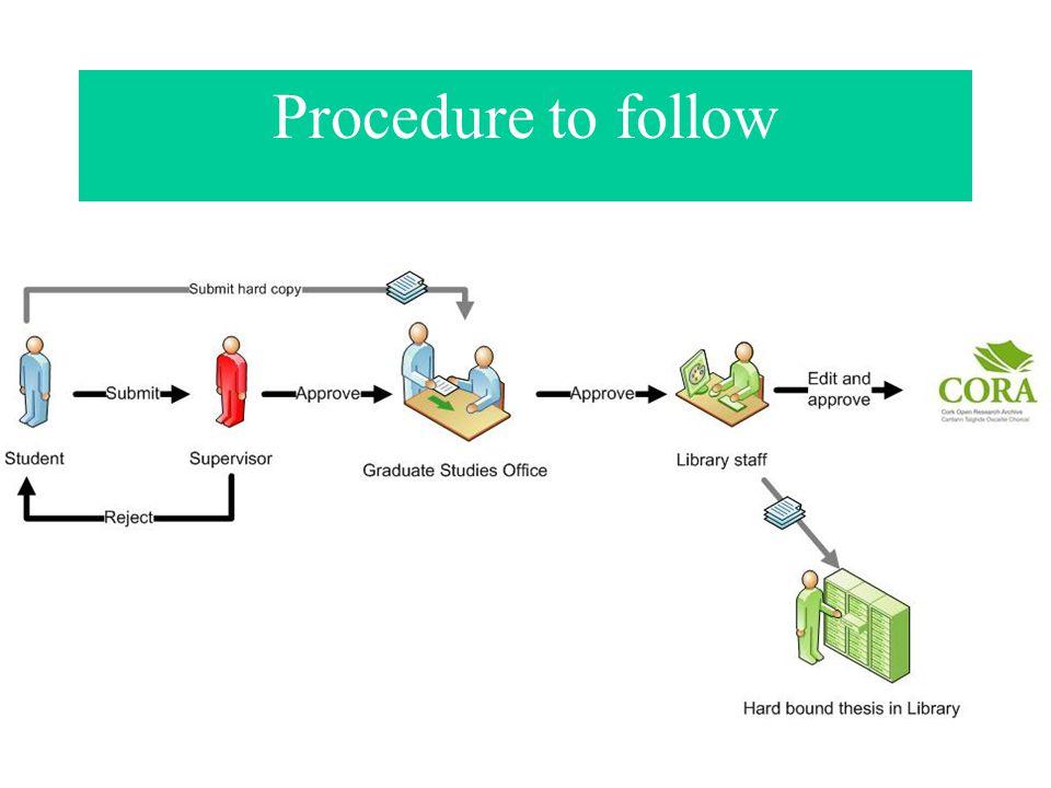 Procedure to follow