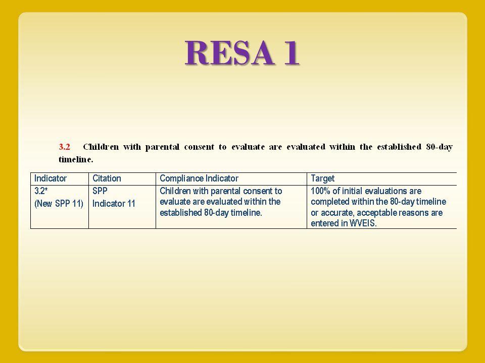 RESA 1