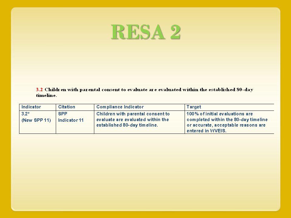 RESA 2