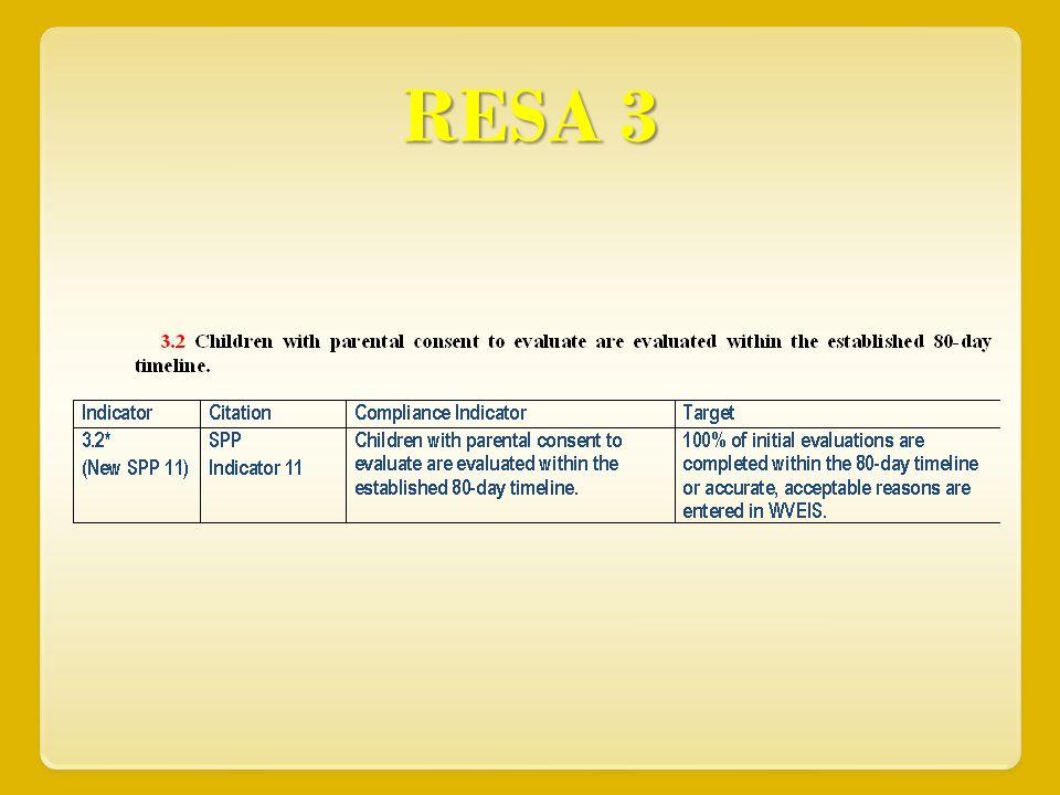 RESA 3
