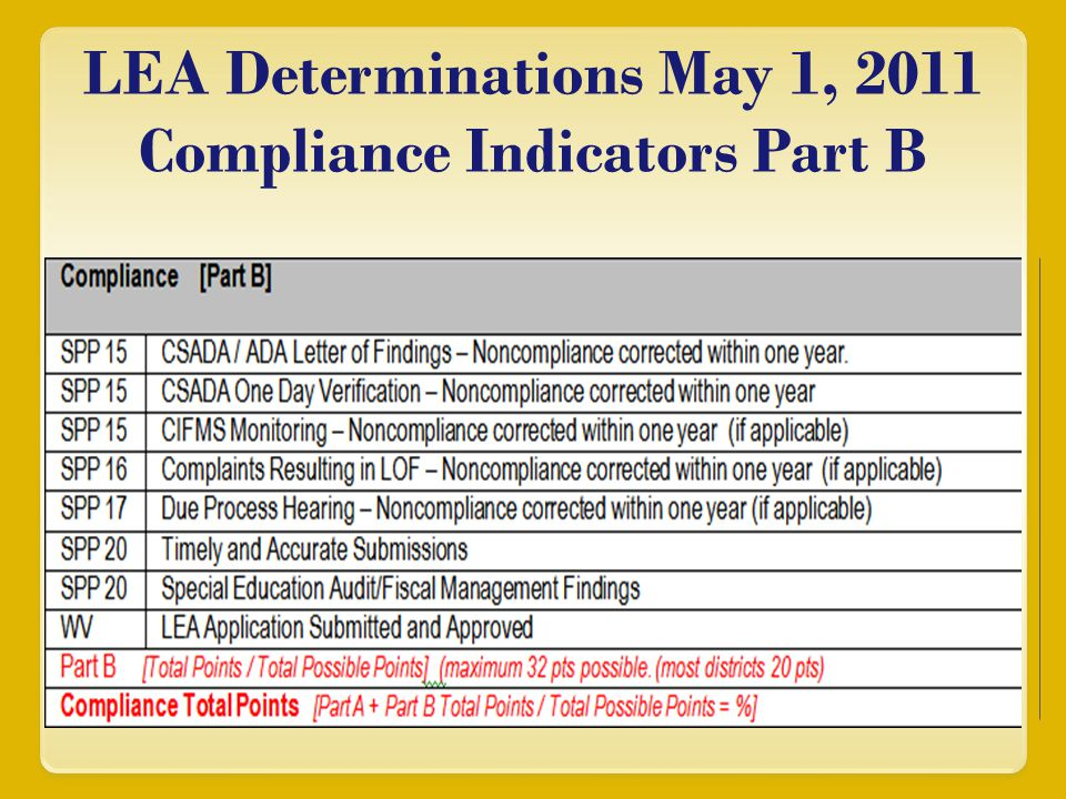 LEA Determinations May 1, 2011 Compliance Indicators Part B