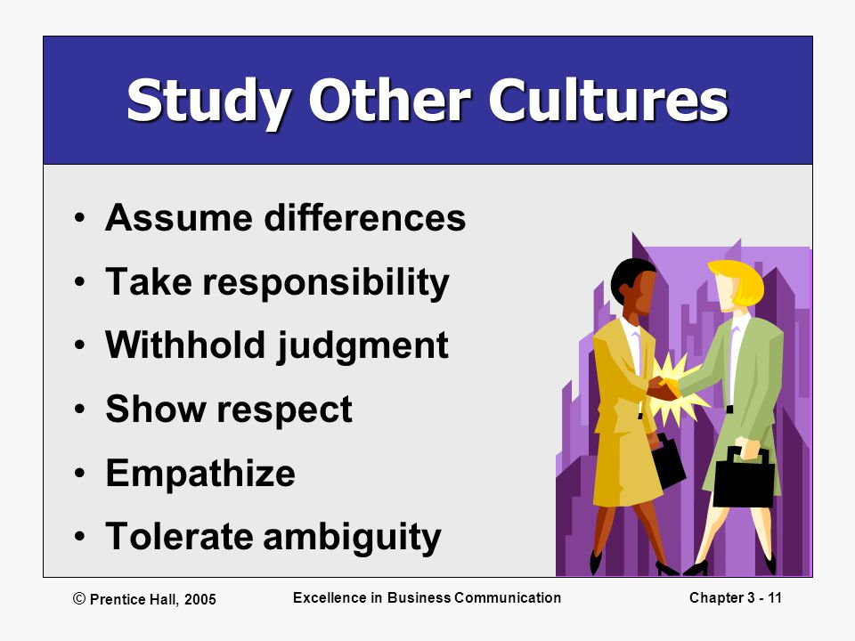 © Prentice Hall, 2005 Excellence in Business CommunicationChapter 3 - 11 Study Other Cultures Assume differences Take responsibility Withhold judgment