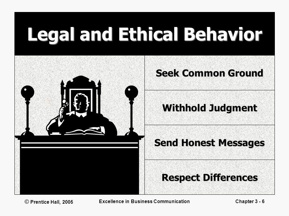 © Prentice Hall, 2005 Excellence in Business CommunicationChapter 3 - 6 Legal and Ethical Behavior Seek Common Ground Withhold Judgment Send Honest Me