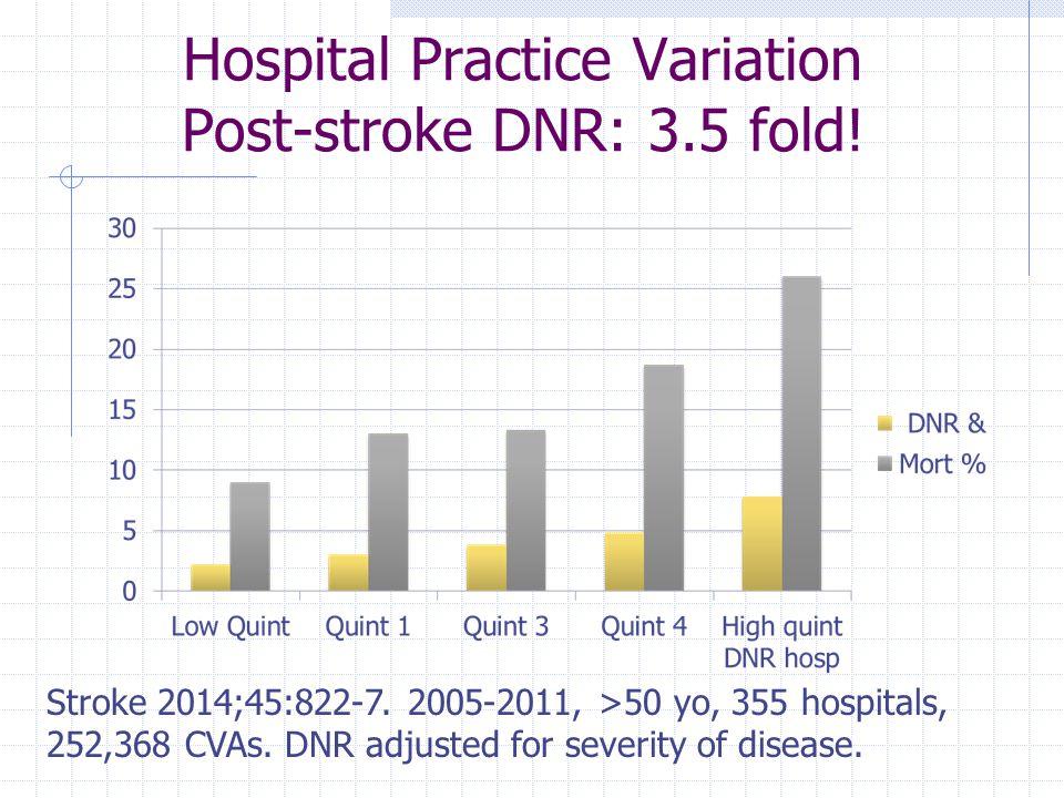 Hospital Practice Variation Post-stroke DNR: 3.5 fold.
