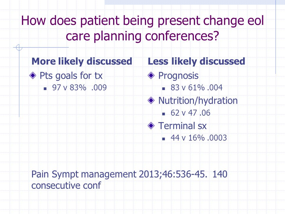 How does patient being present change eol care planning conferences? More likely discussed Pts goals for tx 97 v 83%.009 Less likely discussed Prognos
