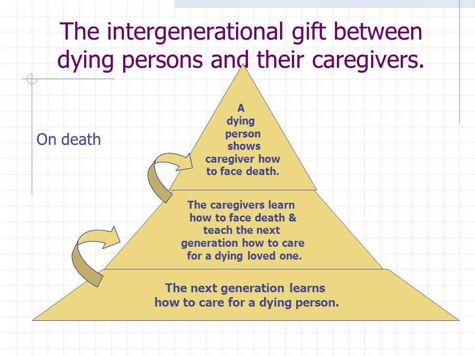 The intergenerational gift between dying persons and their caregivers. A dying person shows caregiver how to face death. The caregivers learn how to f