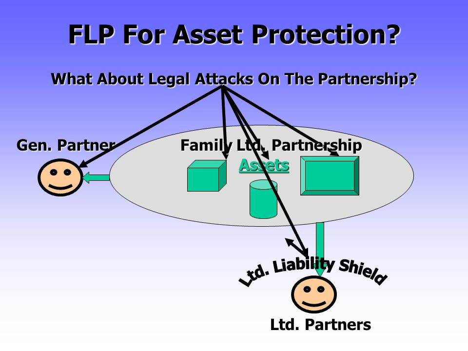 FLP For Asset Protection. Assets Ltd. Partners What About Legal Attacks On The Partnership.