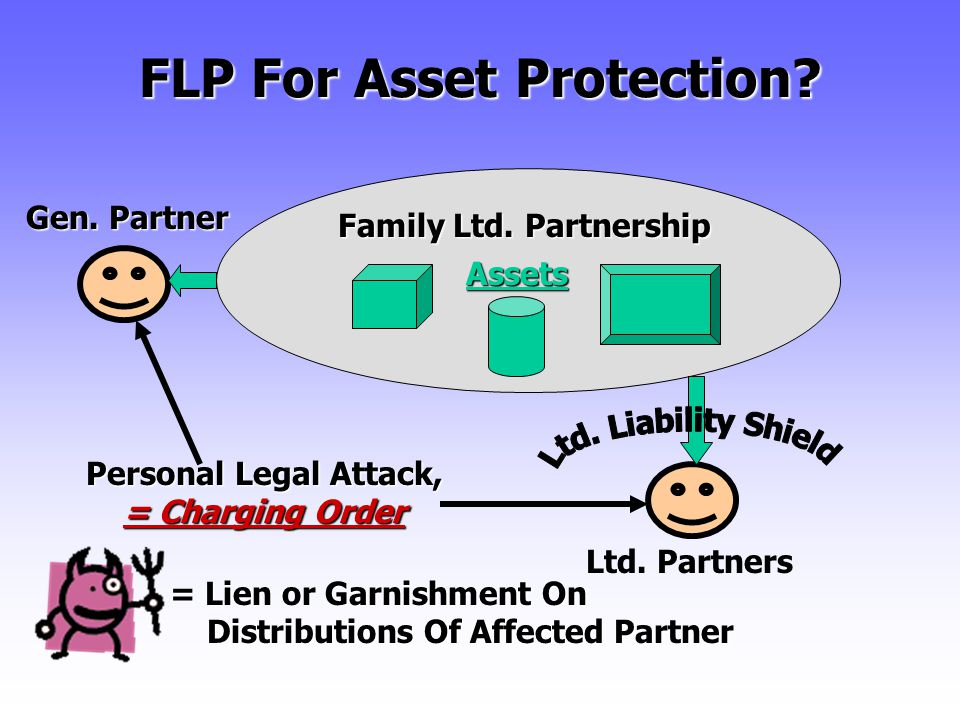 FLP For Asset Protection. Assets Ltd. Partners Personal Legal Attack, = Charging Order Family Ltd.