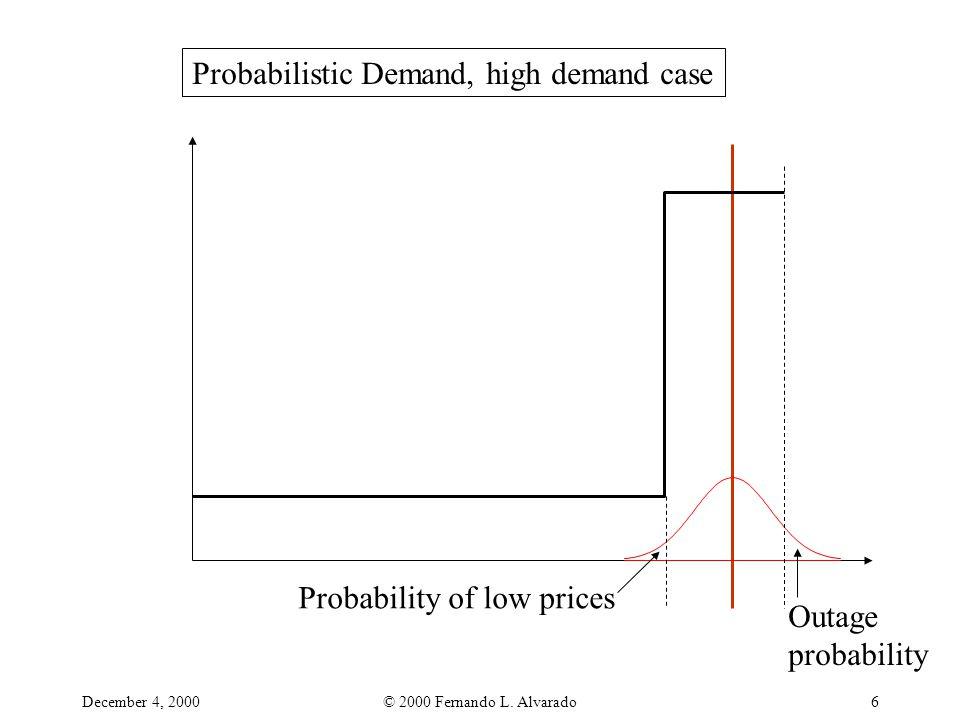 December 4, 2000© 2000 Fernando L. Alvarado6 Probabilistic Demand, high demand case Outage probability Probability of low prices