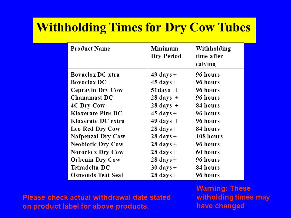 Withholding Times for Dry Cow Tubes Product NameMinimum Dry Period Withholding time after calving Bovaclox DC xtra Bovoclox DC Cepravin Dry Cow Chanamast DC 4C Dry Cow Kloxerate Plus DC Kloxerate DC extra Leo Red Dry Cow Nafpenzal Dry Cow Neobiotic Dry Cow Noroclo x Dry Cow Orbenin Dry Cow Tetradelta DC Osmonds Teat Seal 49 days + 45 days + 51days + 28 days + 45 days + 49 days + 28 days + 30 days + 28 days + 96 hours 84 hours 96 hours 84 hours 108 hours 96 hours 60 hours 96 hours 84 hours 96 hours Warning: These witholding times may have changed.
