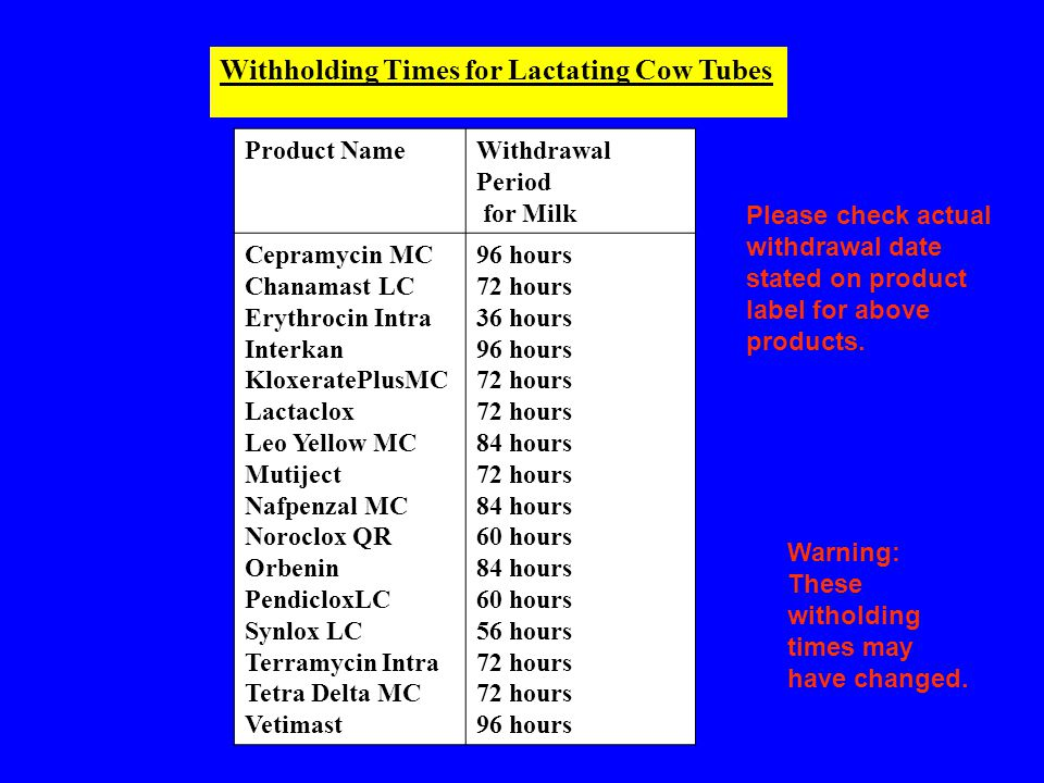 Withholding Times for Lactating Cow Tubes Product NameWithdrawal Period for Milk Cepramycin MC Chanamast LC Erythrocin Intra Interkan KloxeratePlusMC Lactaclox Leo Yellow MC Mutiject Nafpenzal MC Noroclox QR Orbenin PendicloxLC Synlox LC Terramycin Intra Tetra Delta MC Vetimast 96 hours 72 hours 36 hours 96 hours 72 hours 84 hours 72 hours 84 hours 60 hours 84 hours 60 hours 56 hours 72 hours 96 hours Warning: These witholding times may have changed.