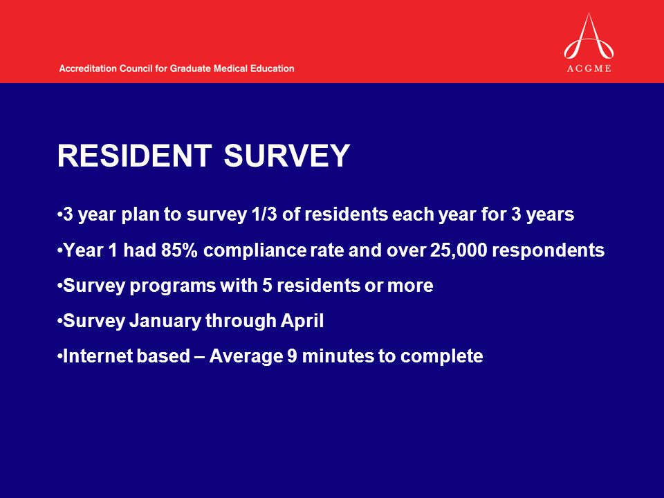 RESIDENT SURVEY Used by site visitors as additional data element to augment resident interview and as early warning of non-compliance indicator 32 Questions pertaining to Duty Hours, Competencies, Evaluation, and Supervision Ability for residents to enter comments and/or connect to confidential resident complaint system