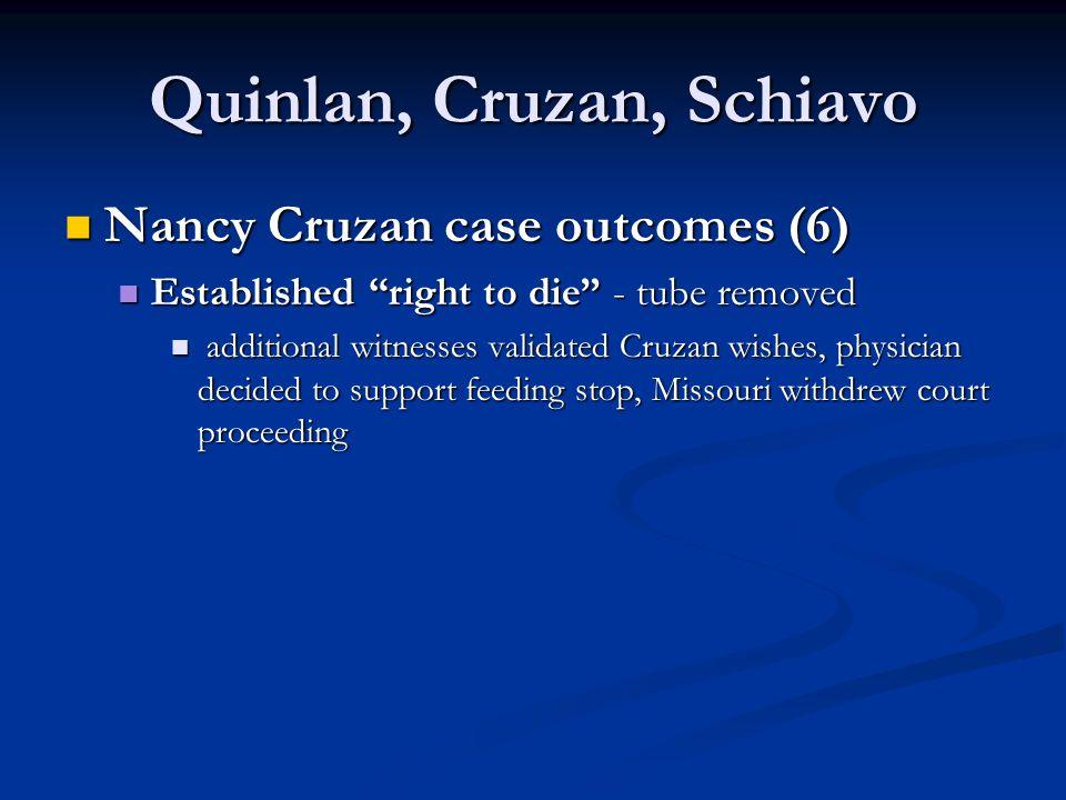 "Quinlan, Cruzan, Schiavo Nancy Cruzan case outcomes (6) Nancy Cruzan case outcomes (6) Established ""right to die"" - tube removed Established ""right to"