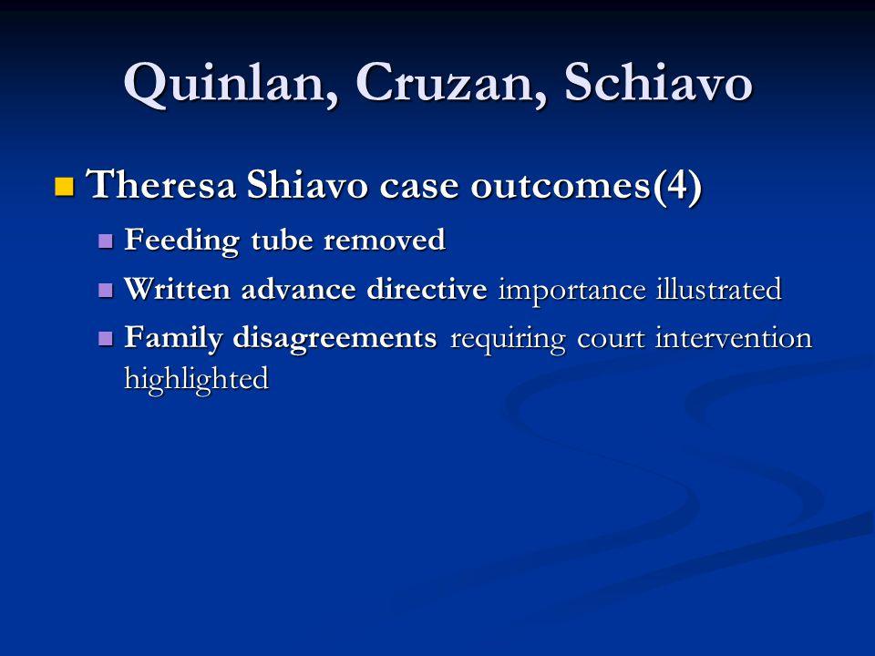 Quinlan, Cruzan, Schiavo Theresa Shiavo case outcomes(4) Theresa Shiavo case outcomes(4) Feeding tube removed Feeding tube removed Written advance dir