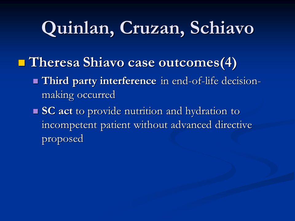 Quinlan, Cruzan, Schiavo Theresa Shiavo case outcomes(4) Theresa Shiavo case outcomes(4) Third party interference in end-of-life decision- making occu