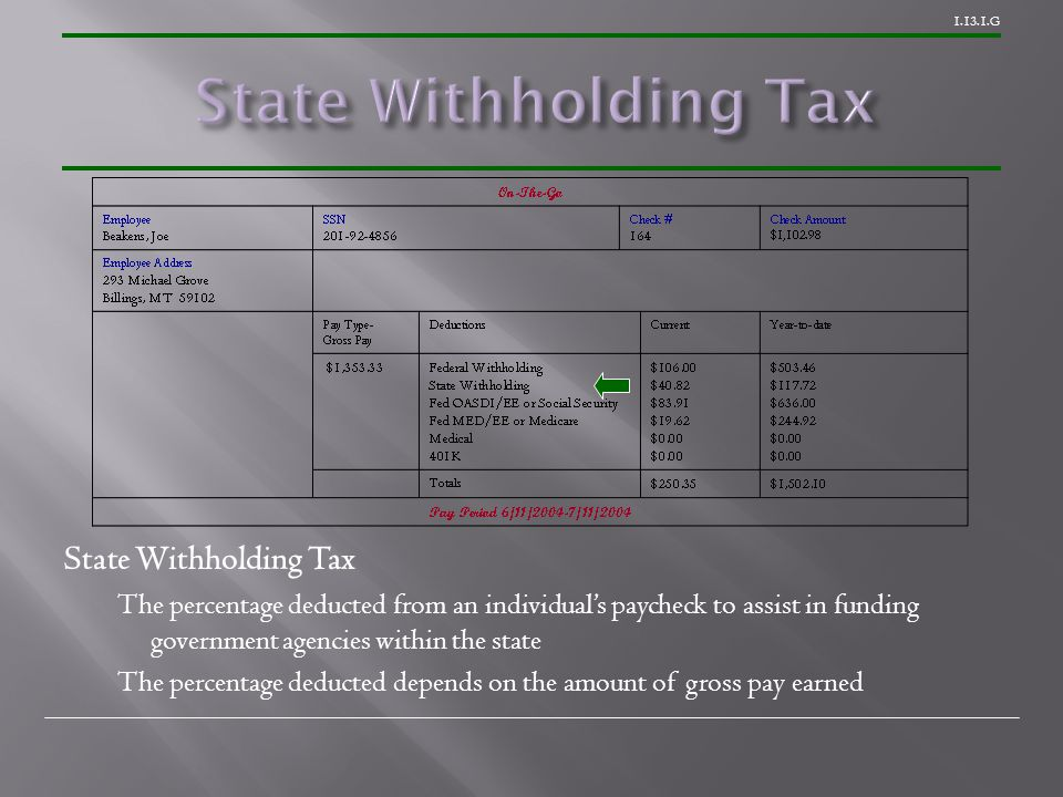 1.13.1.G State Withholding Tax The percentage deducted from an individual's paycheck to assist in funding government agencies within the state The percentage deducted depends on the amount of gross pay earned