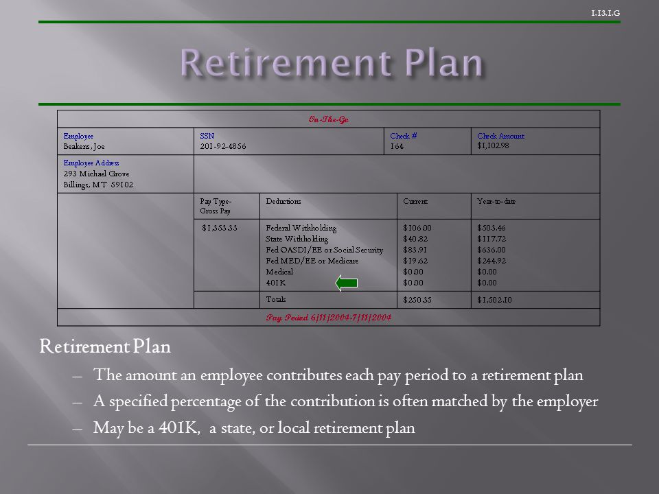 1.13.1.G Retirement Plan –The amount an employee contributes each pay period to a retirement plan –A specified percentage of the contribution is often matched by the employer –May be a 401K, a state, or local retirement plan