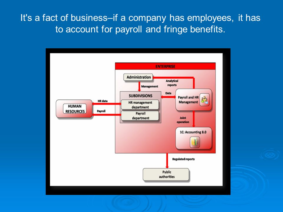 It s a fact of business–if a company has employees, it has to account for payroll and fringe benefits.