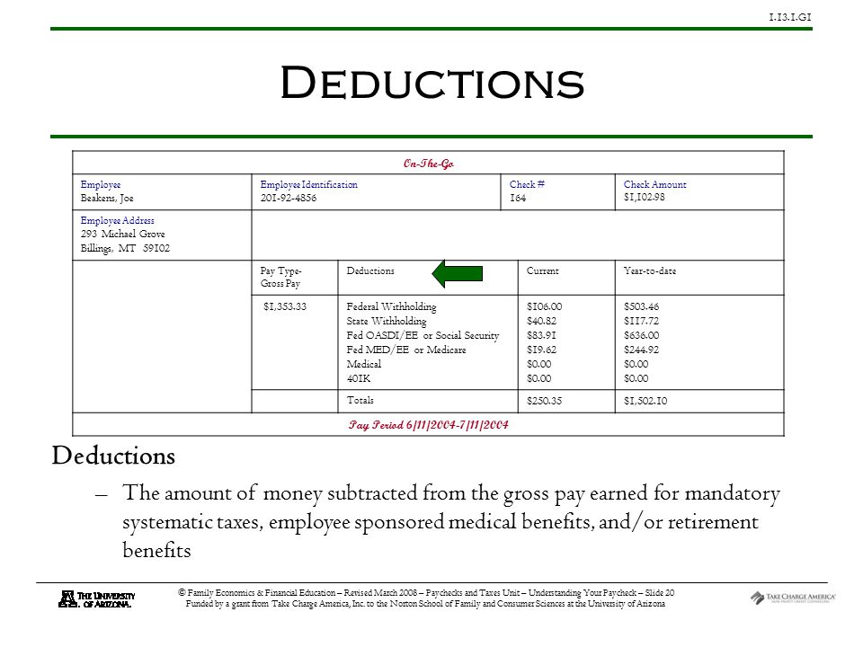 1.13.1.G1 © Family Economics & Financial Education – Revised March 2008 – Paychecks and Taxes Unit – Understanding Your Paycheck – Slide 21 Funded by a grant from Take Charge America, Inc.