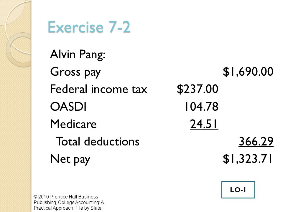 Exercise 7-2 Alvin Pang: Gross pay$1,690.00 Federal income tax$237.00 OASDI 104.78 Medicare24.51 Total deductions366.29 Net pay$1,323.71 © 2010 Prentice Hall Business Publishing, College Accounting: A Practical Approach, 11e by Slater LO-1