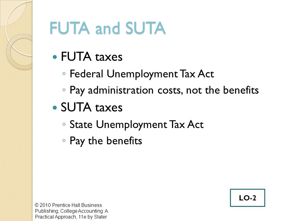 FUTA and SUTA FUTA taxes ◦ Federal Unemployment Tax Act ◦ Pay administration costs, not the benefits SUTA taxes ◦ State Unemployment Tax Act ◦ Pay the benefits © 2010 Prentice Hall Business Publishing, College Accounting: A Practical Approach, 11e by Slater LO-2