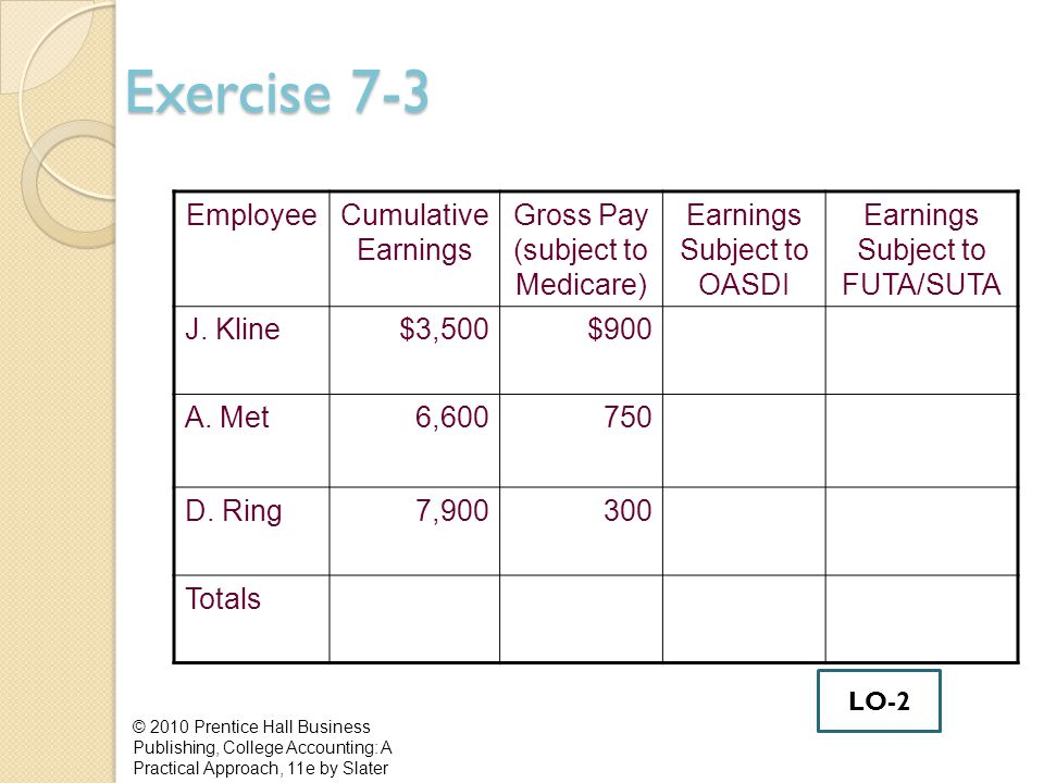 Exercise 7-3 EmployeeCumulative Earnings Gross Pay (subject to Medicare) Earnings Subject to OASDI Earnings Subject to FUTA/SUTA J.