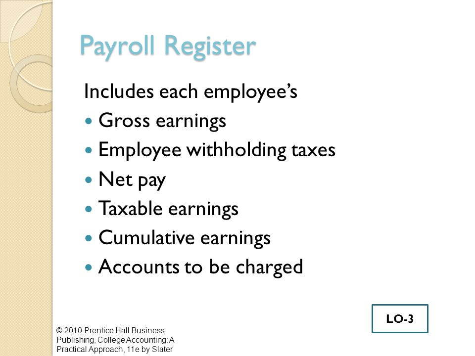 Payroll Register Includes each employee's Gross earnings Employee withholding taxes Net pay Taxable earnings Cumulative earnings Accounts to be charged © 2010 Prentice Hall Business Publishing, College Accounting: A Practical Approach, 11e by Slater LO-3