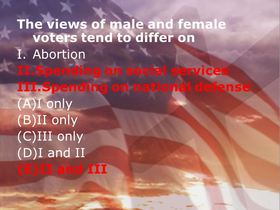 The views of male and female voters tend to differ on I.Abortion II.Spending on social services III.Spending on national defense (A)I only (B)II only