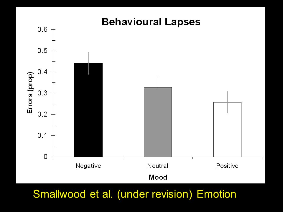 Smallwood et al. (under revision) Emotion