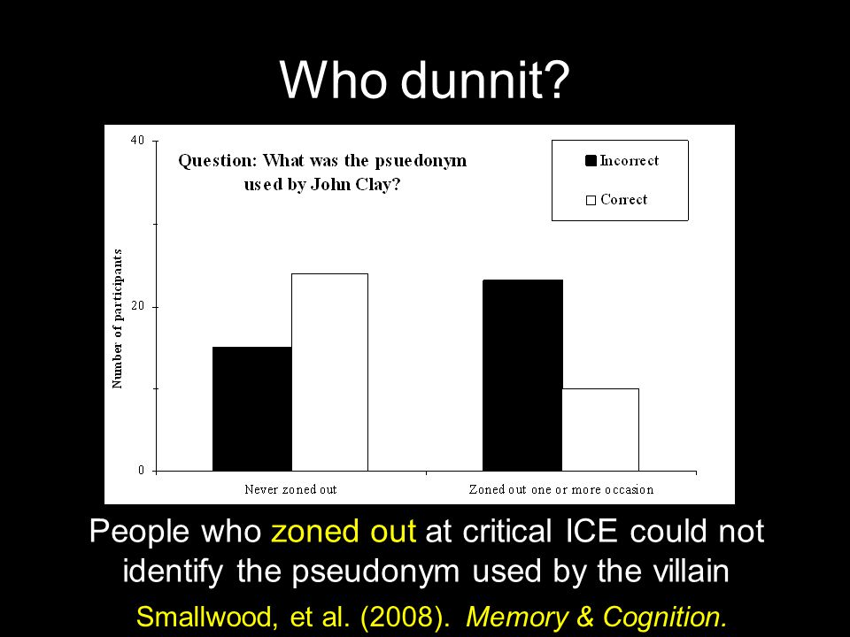 Who dunnit? People who zoned out at critical ICE could not identify the pseudonym used by the villain Smallwood, et al. (2008). Memory & Cognition.