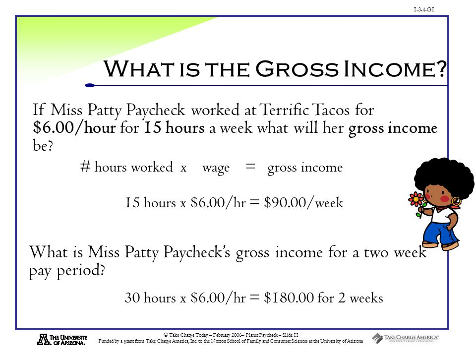 1.3.4.G1 © Take Charge Today – February 2006– Planet Paycheck – Slide 11 Funded by a grant from Take Charge America, Inc.
