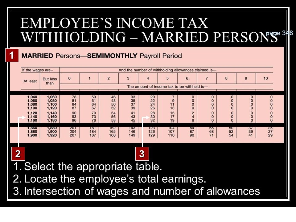 12-110 EMPLOYEE'S WITHHOLDING ALLOWANCE CERTIFICATE 1 23 4 5 page 346