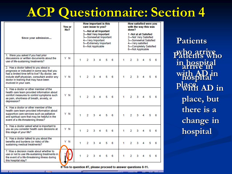 ACP Questionnaire: Section 4 Patients who arrive in hospital with AD in place.