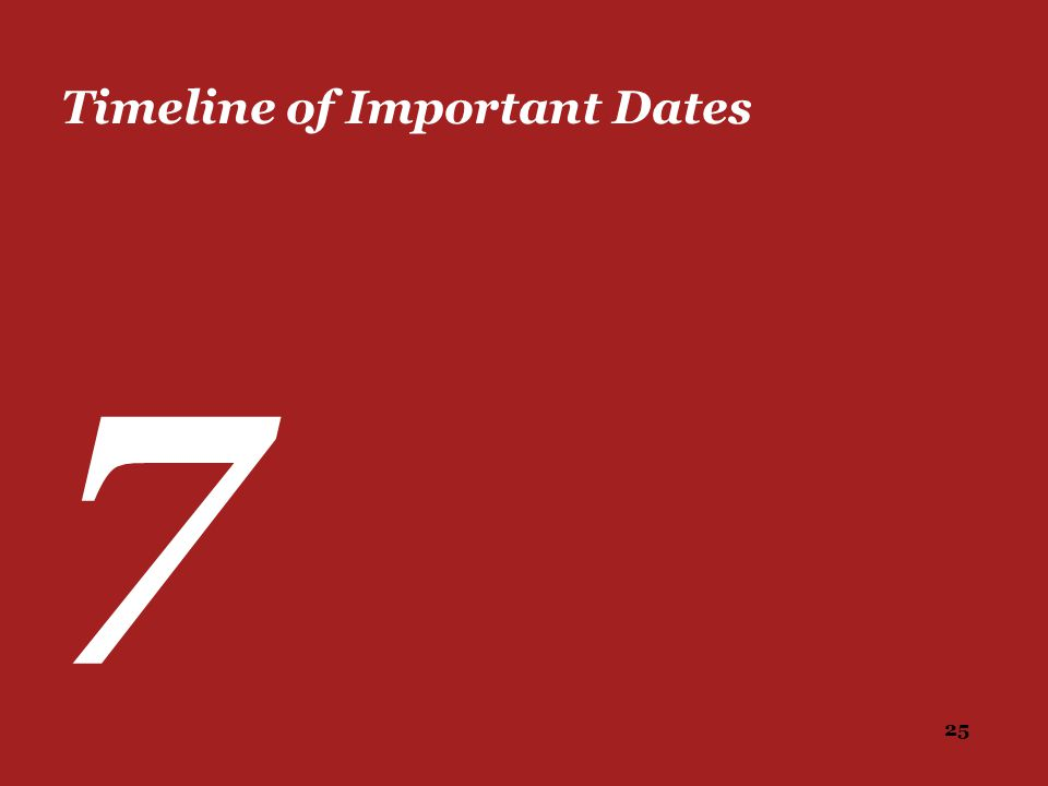 25 Timeline of Important Dates 7