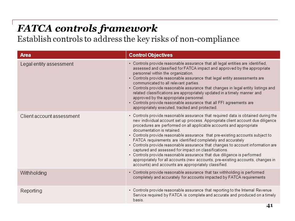 41 FATCA controls framework Establish controls to address the key risks of non-compliance AreaControl Objectives Legal entity assessment Controls prov