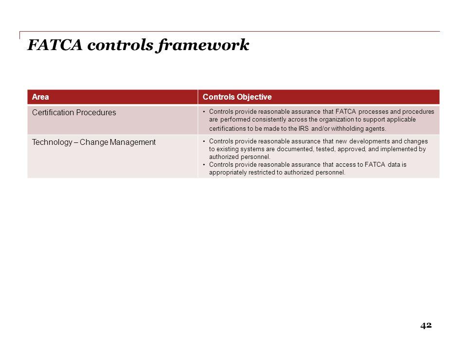 42 FATCA controls framework AreaControls Objective Certification Procedures Controls provide reasonable assurance that FATCA processes and procedures