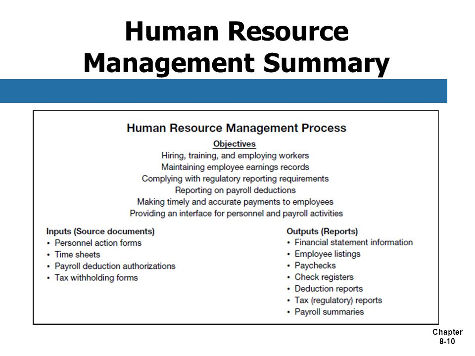 Chapter 8-10 Human Resource Management Summary