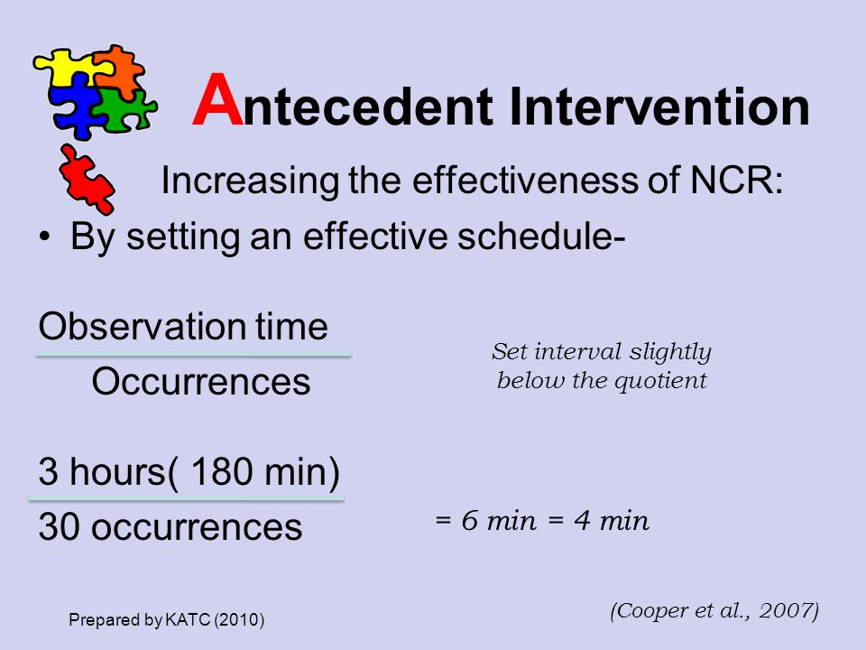 A ntecedent Intervention Increasing the effectiveness of NCR: By setting an effective schedule- Observation time Occurrences 3 hours( 180 min) 30 occu