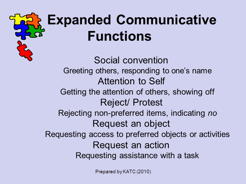 Expanded Communicative Functions Social convention Greeting others, responding to one's name Attention to Self Getting the attention of others, showin