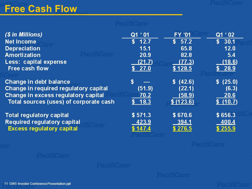 11 GWS Investor Conference Presentation.ppt Free Cash Flow