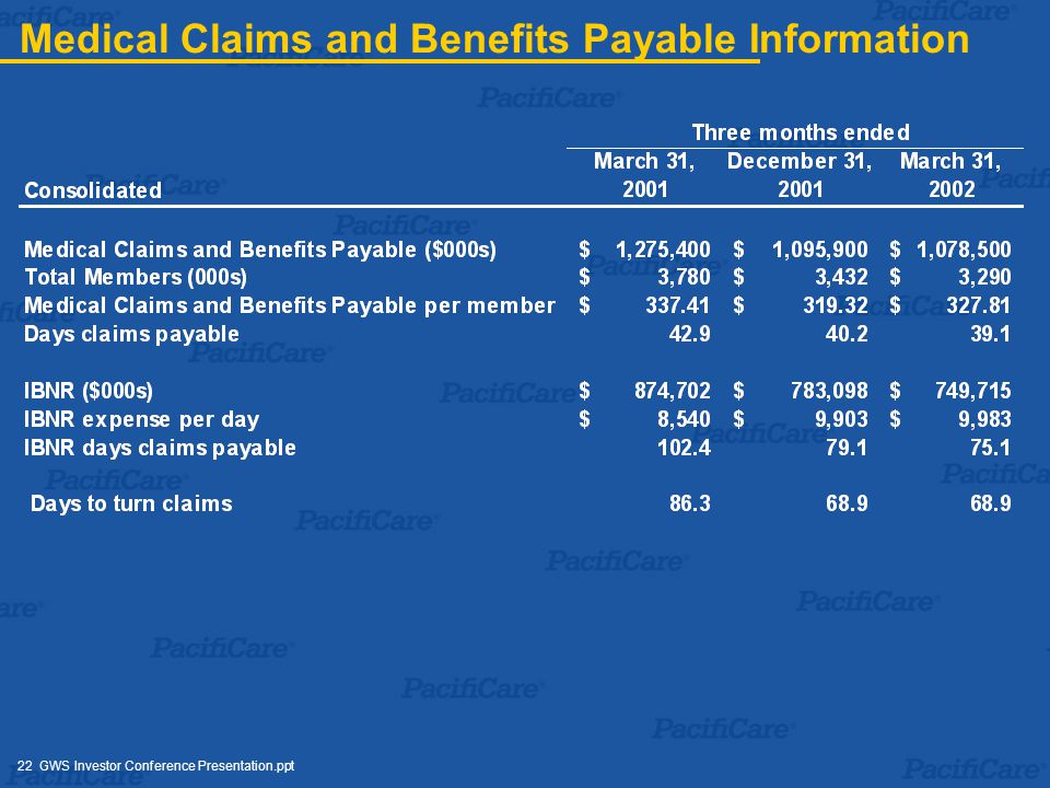 22 GWS Investor Conference Presentation.ppt Medical Claims and Benefits Payable Information