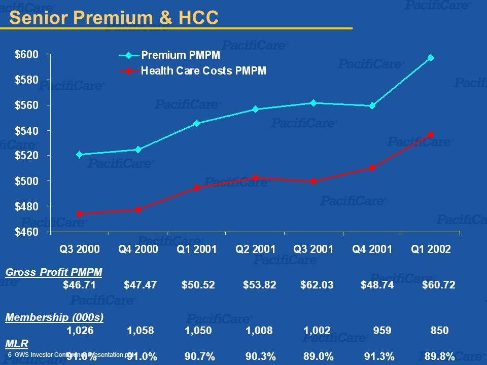 6 GWS Investor Conference Presentation.ppt Senior Premium & HCC Gross Profit PMPM $46.71$47.47$50.52$53.82$62.03$48.74$60.72 Membership (000s) 1,0261,0581,0501,0081,002 959 850 MLR 91.0%91.0%90.7%90.3%89.0%91.3%89.8%