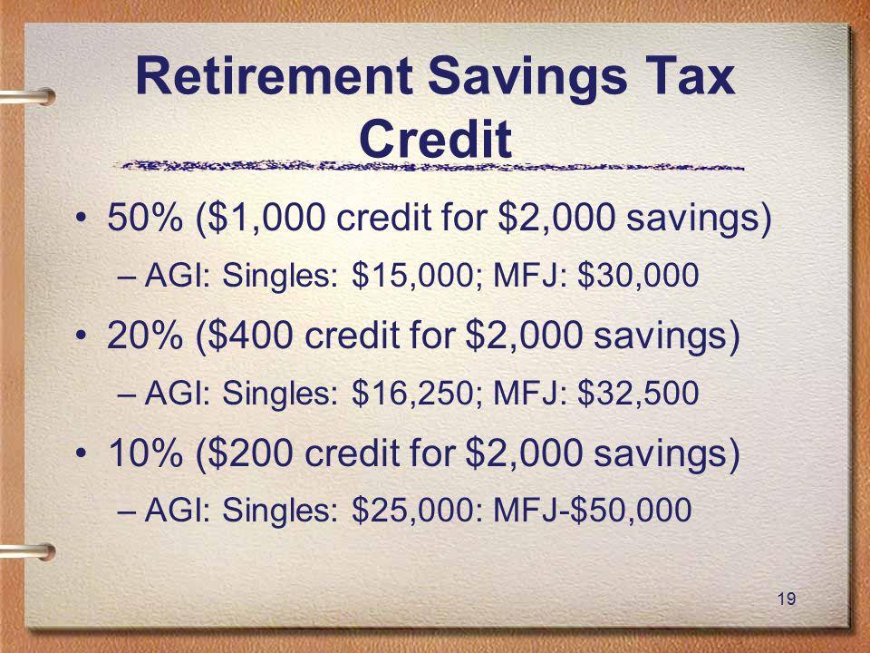 19 Retirement Savings Tax Credit 50% ($1,000 credit for $2,000 savings) –AGI: Singles: $15,000; MFJ: $30,000 20% ($400 credit for $2,000 savings) –AGI: Singles: $16,250; MFJ: $32,500 10% ($200 credit for $2,000 savings) –AGI: Singles: $25,000: MFJ-$50,000