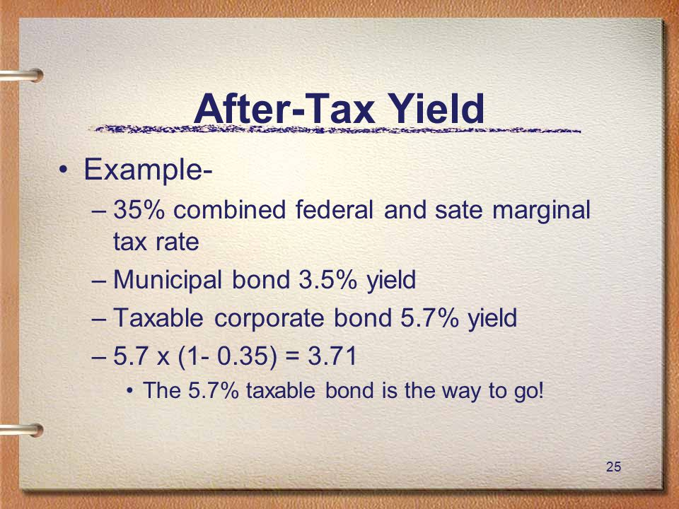 25 After-Tax Yield Example- –35% combined federal and sate marginal tax rate –Municipal bond 3.5% yield –Taxable corporate bond 5.7% yield –5.7 x (1- 0.35) = 3.71 The 5.7% taxable bond is the way to go!