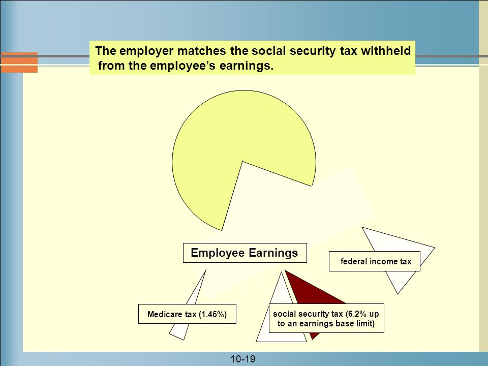 10-19 social security tax (6.2% up to an earnings base limit) Employee Earnings Medicare tax (1.45%)federal income tax The employer matches the social security tax withheld from the employee's earnings.