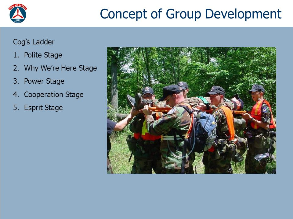 Concept of Group Development Cog's Ladder 1.Polite Stage 2.Why We're Here Stage 3.Power Stage 4.Cooperation Stage 5.Esprit Stage