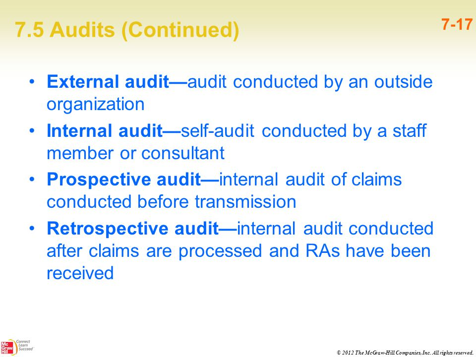 © 2012 The McGraw-Hill Companies, Inc. All rights reserved. 7.5 Audits (Continued) 7-17 External audit—audit conducted by an outside organization Inte
