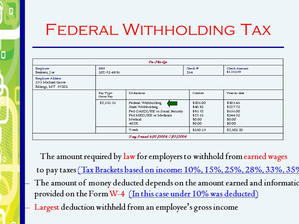 Federal Withholding Tax The amount required by law for employers to withhold from earned wages to pay taxes (Tax Brackets based on income: 10%, 15%, 2