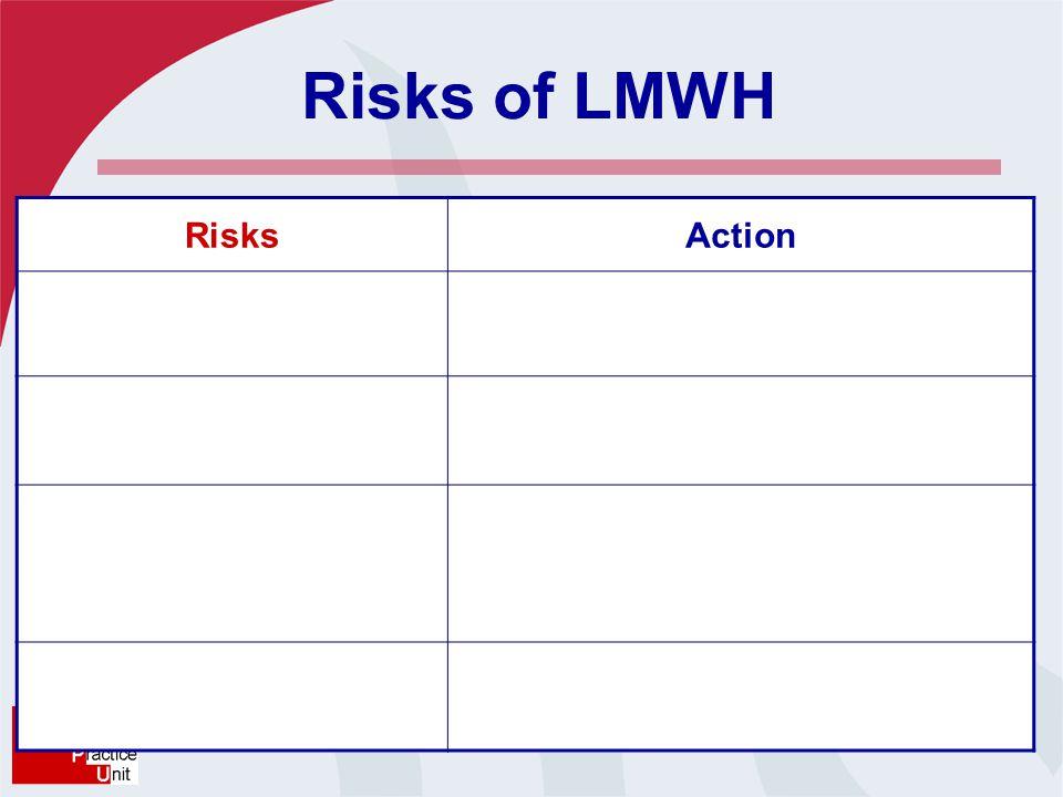 Risks of LMWH RisksAction